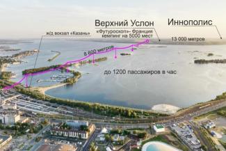 Фото из архива Дамира Алтынбаева (expertrt.ru)