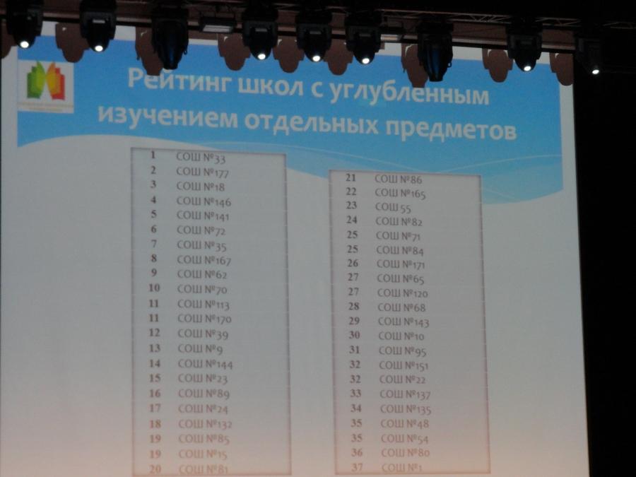 Вход в Электронный дневник и журнал  Вход в систему